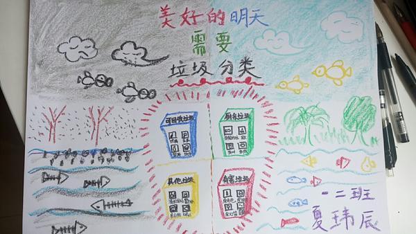 手绘垃圾分类手抄报,二七区解放路小学让文明再升级