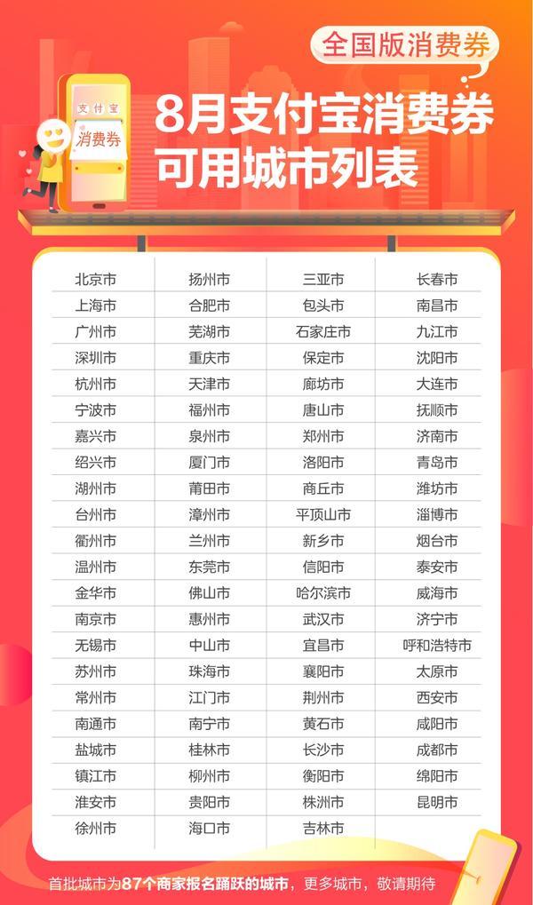 数字化促消费 郑州等六城联合支付宝消费券带动河南经济数字加速