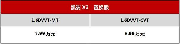 QQ截图20170912102054