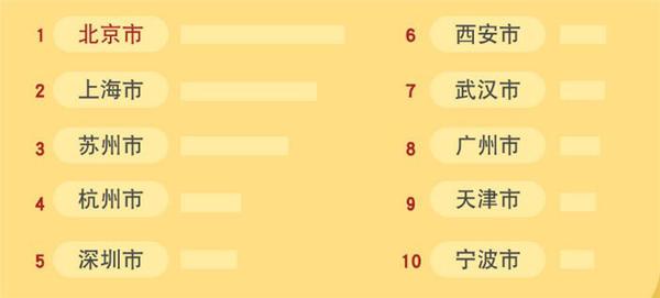 国庆7天假期怎么玩得尽兴?河南省文旅厅联合高德地图发布十一出游指南