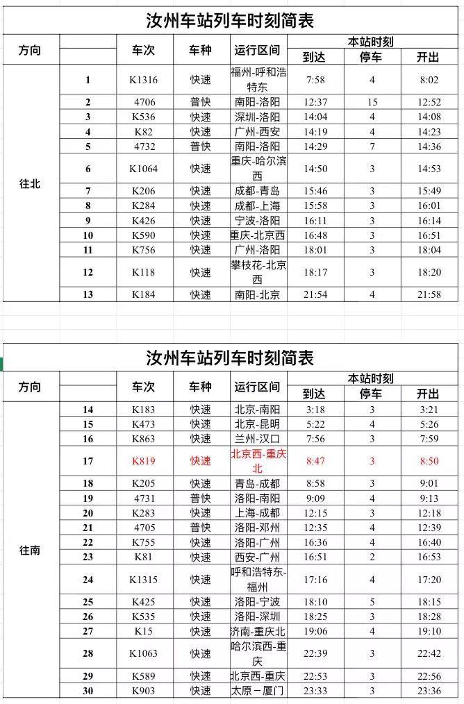 汝州站旅客列车运行又有新变化777