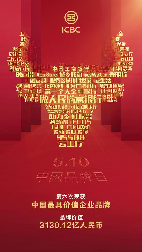 工行第六次问鼎中国企业品牌价值榜首