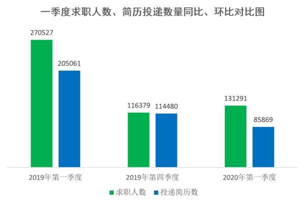 郑州一季度经济总量新闻_郑州经济开发区