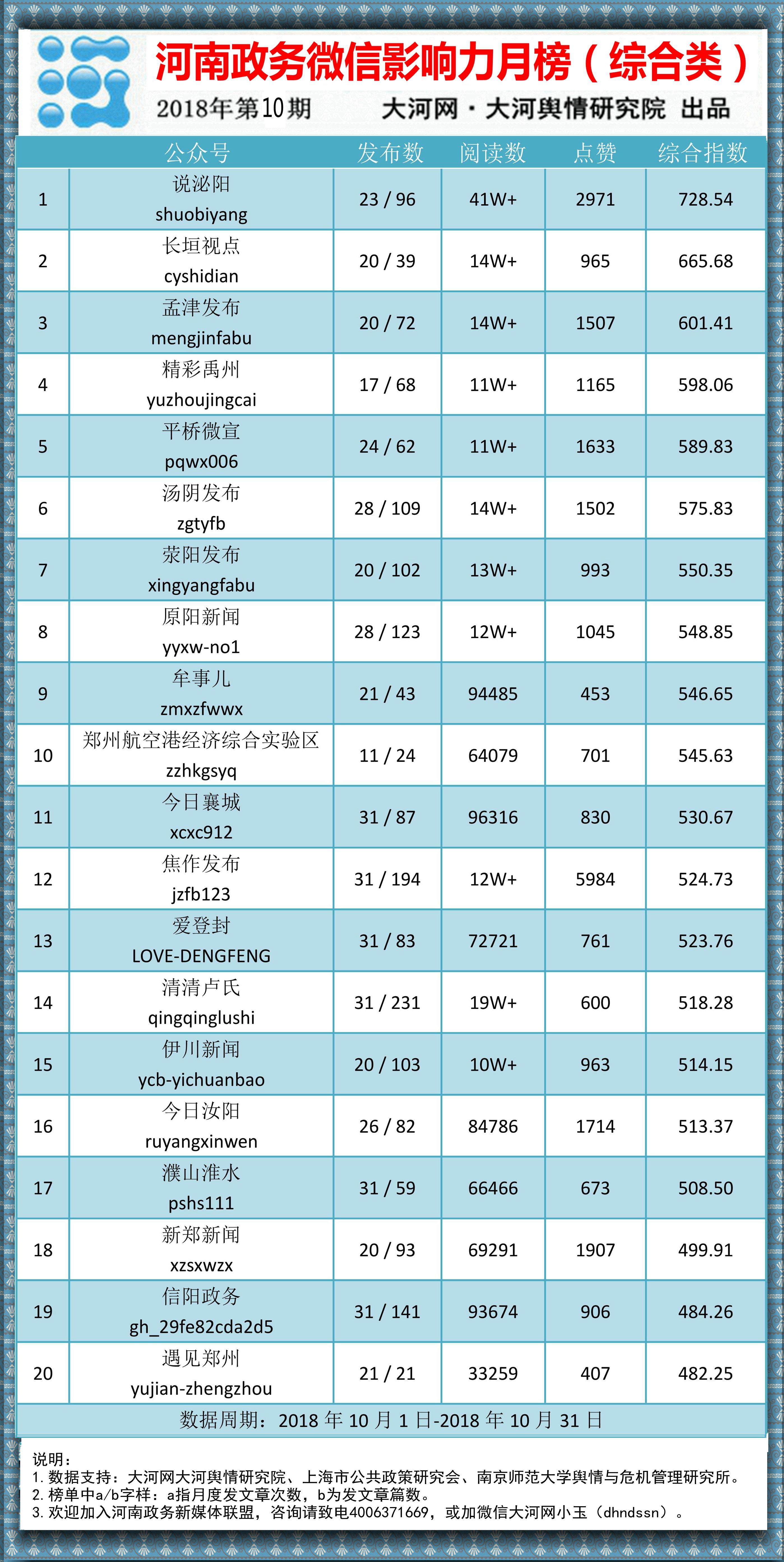 河南政务综合类201810